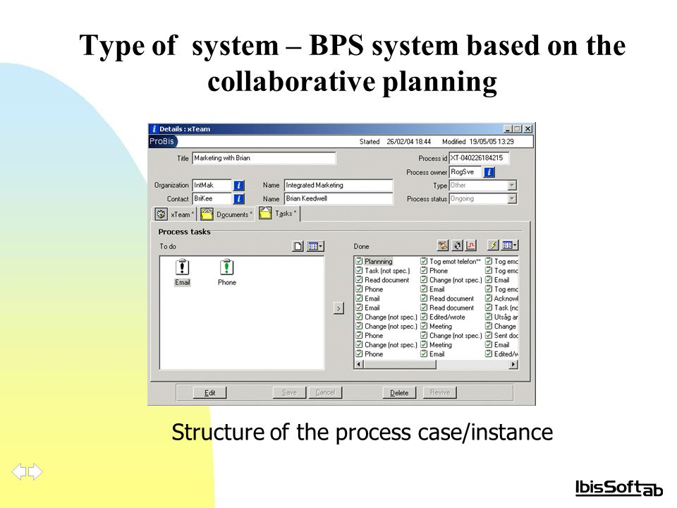 Structure of the process case/instance Type of system – BPS system based on the collaborative planning
