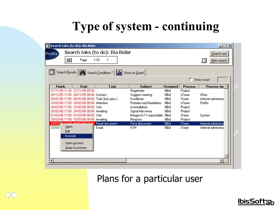 Plans for a particular user Type of system - continuing