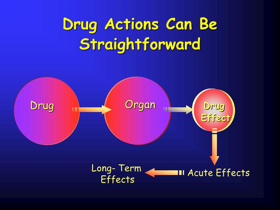 Drug Actions Can Be Straightforward Drug Organ Drug Drug Effect Effect Acute Effects Long- Term Effects