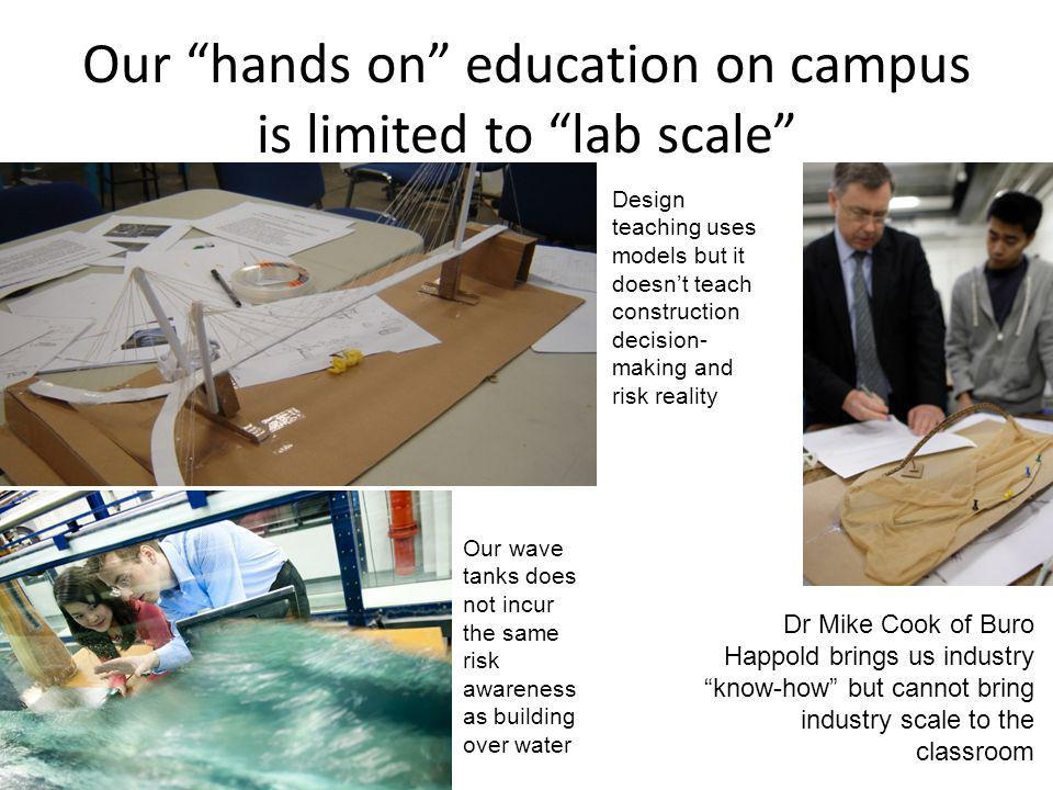 "Our ""hands on"" education on campus is limited to ""lab scale"" Dr Mike Cook of Buro Happold brings us industry ""know-how"" but cannot bring industry scal"