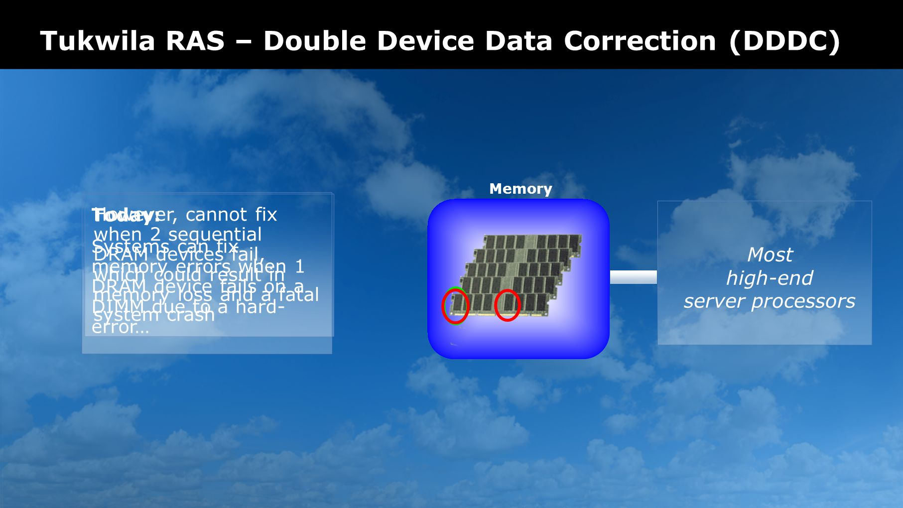 Tukwila RAS – Double Device Data Correction (DDDC) Memory Most high-end server processors However, cannot fix when 2 sequential DRAM devices fail, which could result in memory loss and a fatal system crash Today: Systems can fix memory errors when 1 DRAM device fails on a DIMM due to a hard- error…