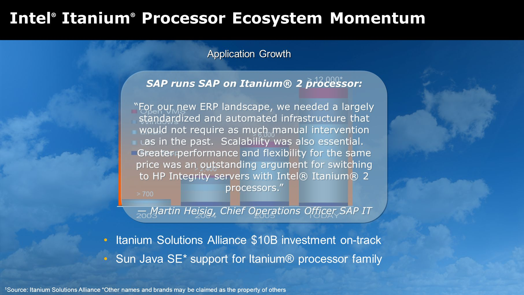 Intel ® Itanium ® Processor Ecosystem Momentum Itanium Solutions Alliance $10B investment on-track Sun Java SE* support for Itanium® processor family 1 Source: Itanium Solutions Alliance *Other names and brands may be claimed as the property of others Application Growth > 700 > 2,400 > 6,000 > 12,000* SAP runs SAP on Itanium® 2 processor: For our new ERP landscape, we needed a largely standardized and automated infrastructure that would not require as much manual intervention as in the past.