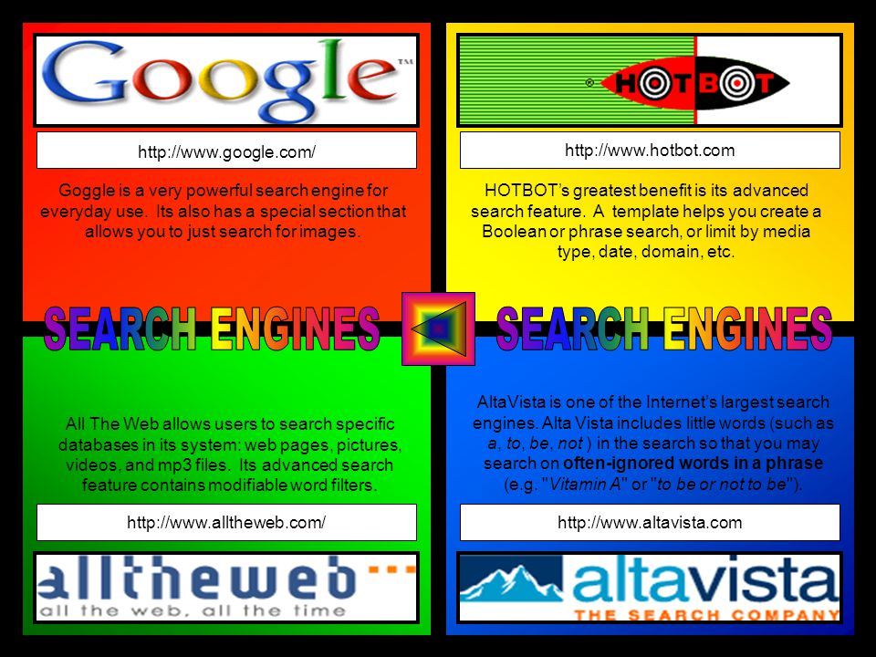http://www.google.com/ http://www.alltheweb.com/http://www.altavista.com http://www.hotbot.com Goggle is a very powerful search engine for everyday use.
