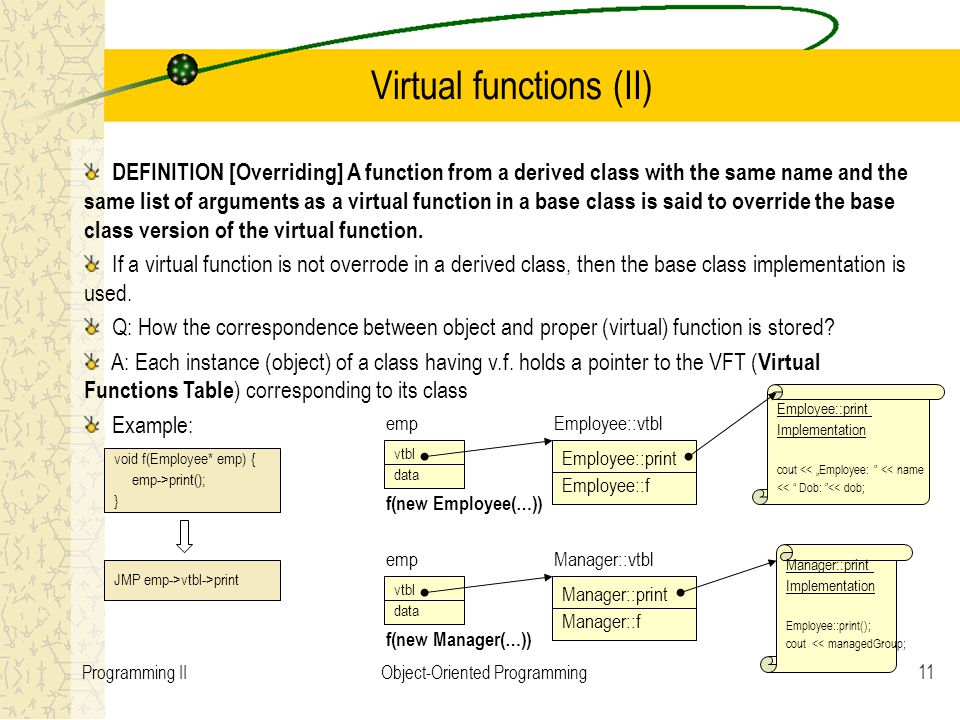11Programming IIObject-Oriented Programming Virtual functions (II) Q: How the correspondence between object and proper (virtual) function is stored.
