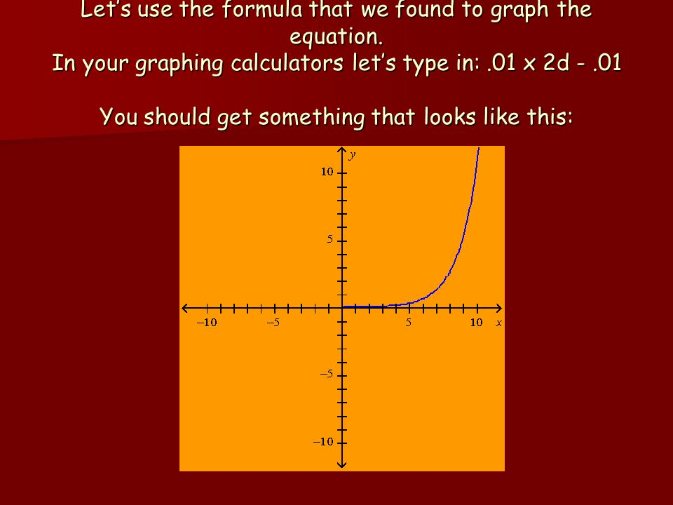 Let's use the formula that we found to graph the equation.