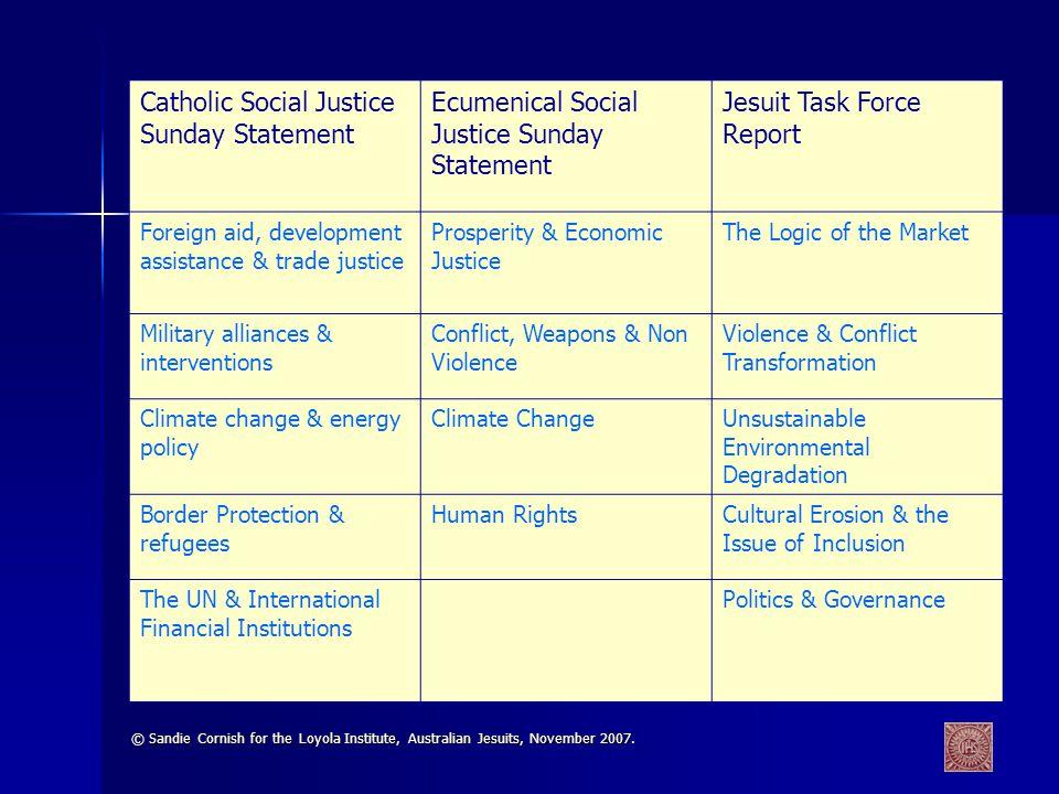 © Sandie Cornish for the Loyola Institute, Australian Jesuits, November 2007.