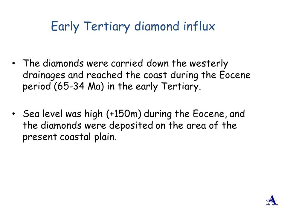 The diamonds were carried down the westerly drainages and reached the coast during the Eocene period (65-34 Ma) in the early Tertiary. Sea level was h