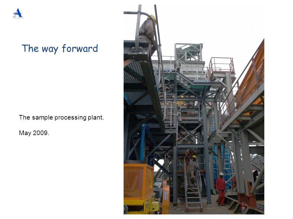 The way forward The sample processing plant. May 2009.