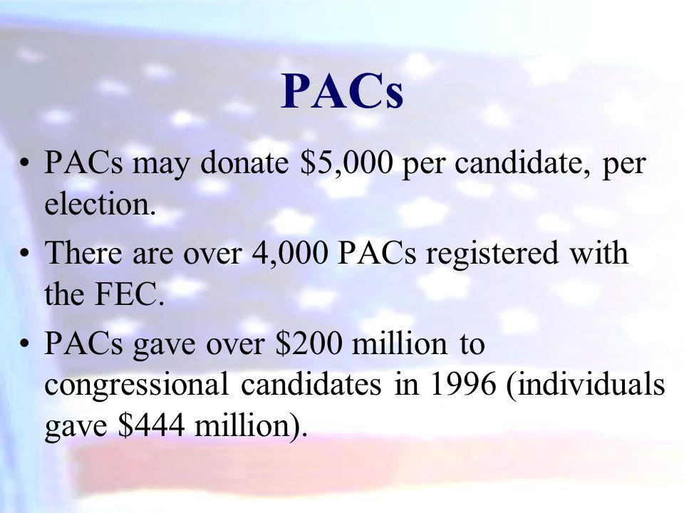 PACs may donate $5,000 per candidate, per election. There are over 4,000 PACs registered with the FEC. PACs gave over $200 million to congressional ca