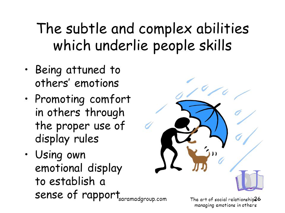 The subtle and complex abilities which underlie people skills Being attuned to others' emotions Promoting comfort in others through the proper use of