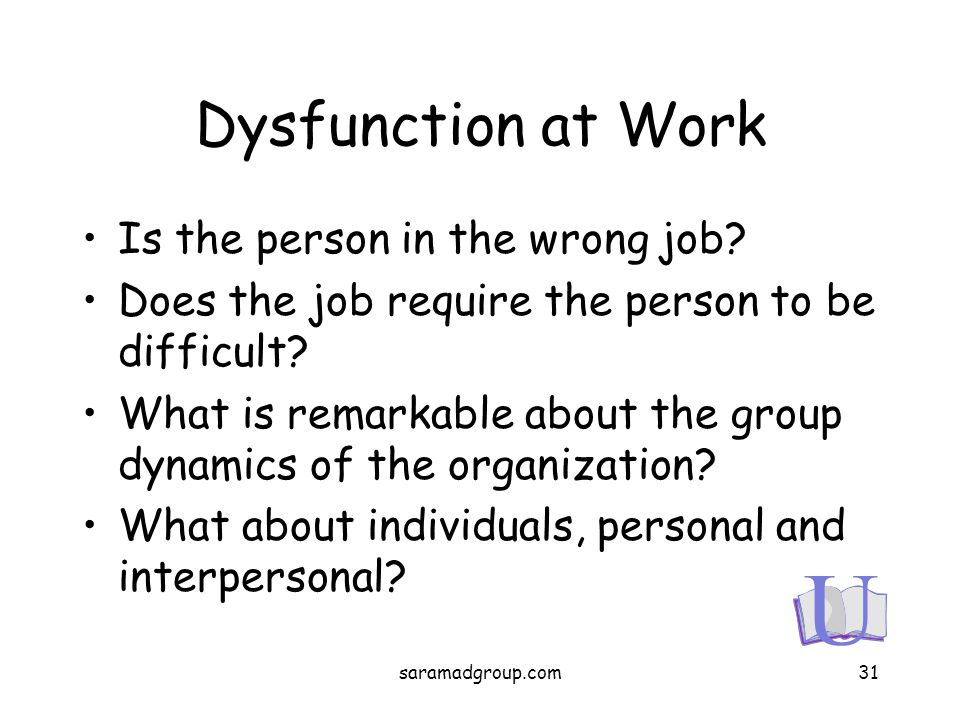 Dysfunction at Work Is the person in the wrong job? Does the job require the person to be difficult? What is remarkable about the group dynamics of th