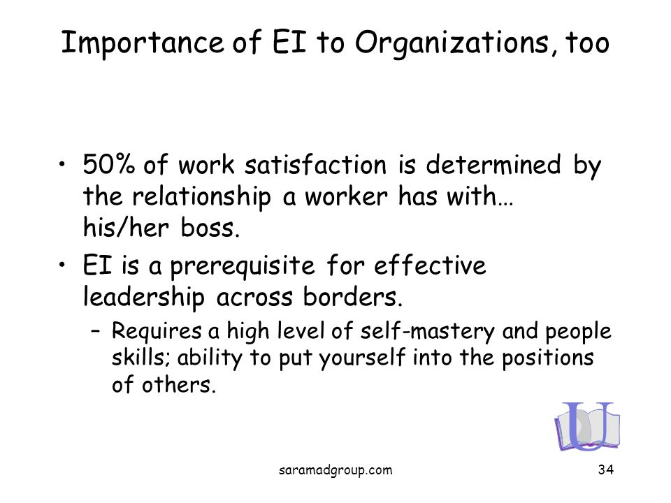 Importance of EI to Organizations, too 50% of work satisfaction is determined by the relationship a worker has with… his/her boss. EI is a prerequisit