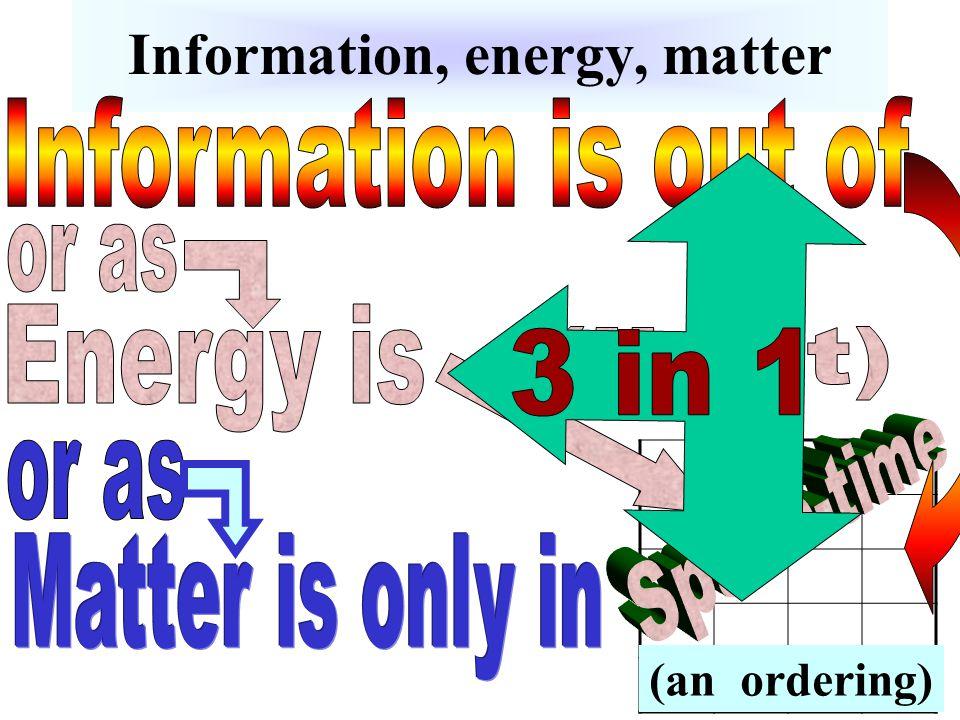 Information, energy, matter (an ordering)