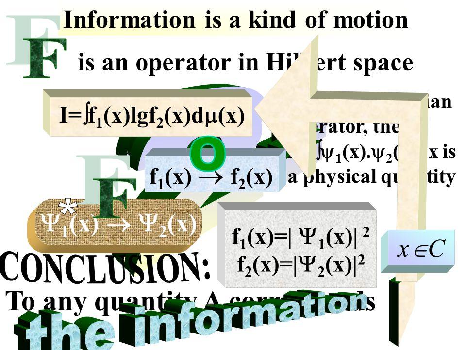 Information is a kind of motion I=  f 1 (x)lgf 2 (x)d  (x) f 1 (x)  f 2 (x) f 1 (x)=|  1 (x)| 2 f 2 (x)=|  2 (x)| 2  1 (x)   2 (x) is an opera