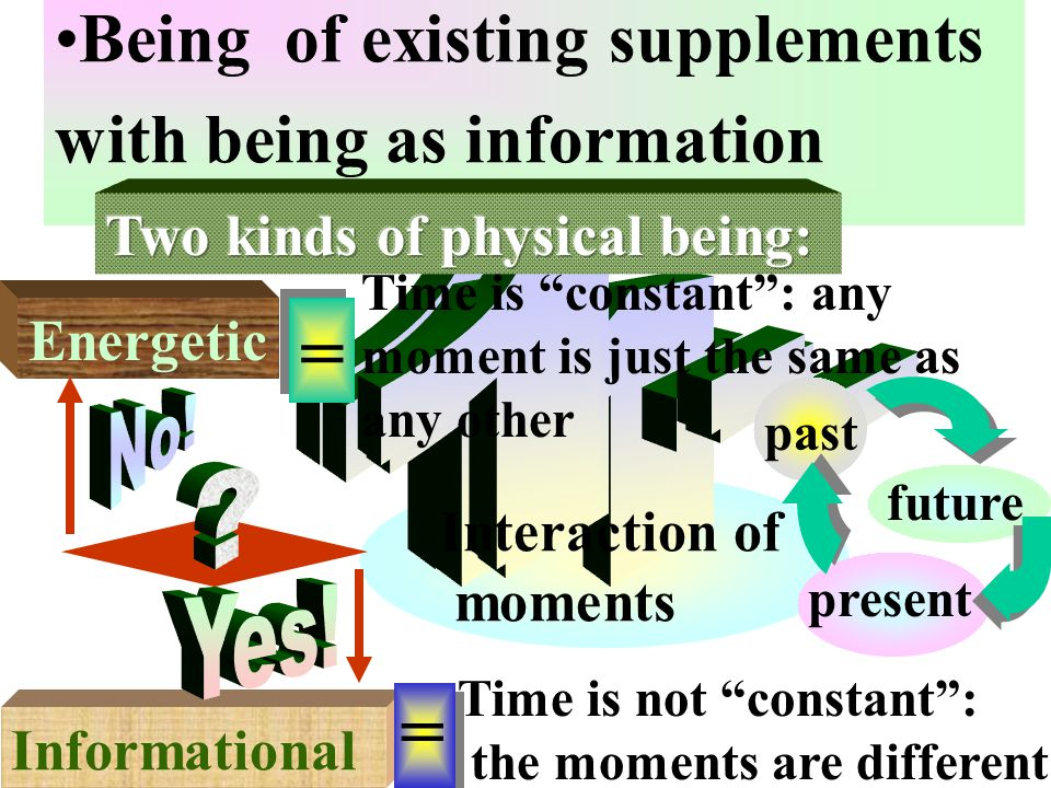 """Being of existing supplements with being as information Energetic = = Time is """"constant"""": any moment is just the same as any other Informational Time"""