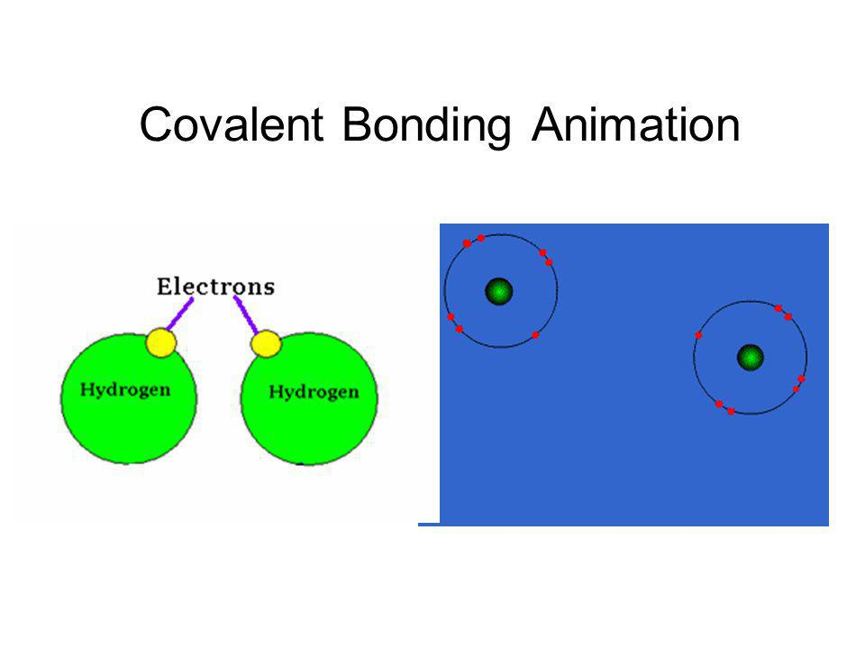 Bonding Activity Why was the first atom positive?