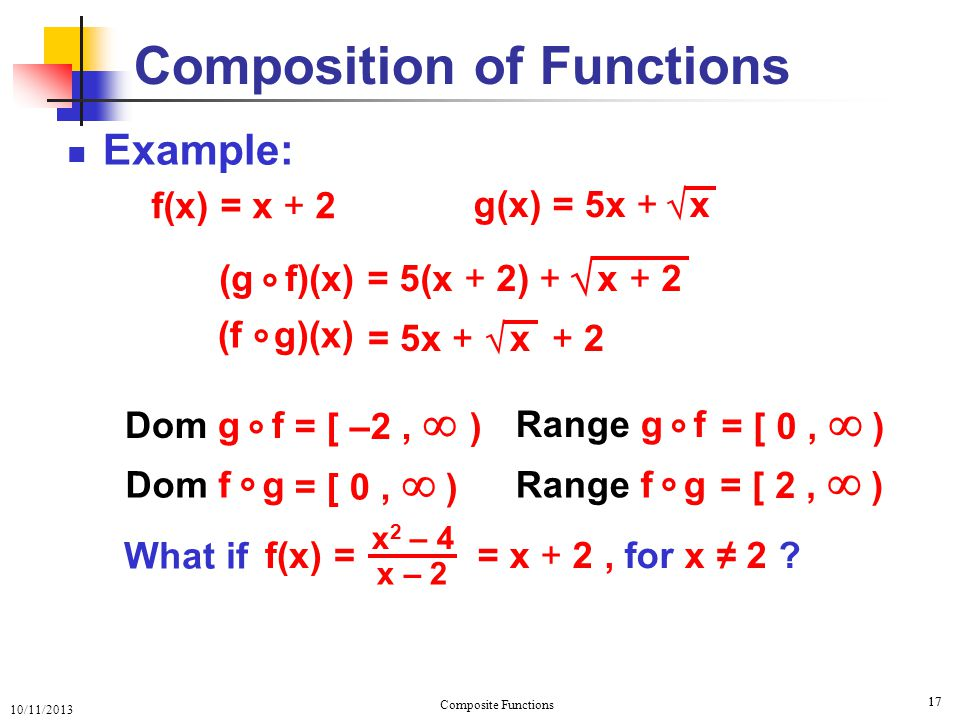 10/11/2013 Composite Functions 18 Example: 18 Composition of Functions f(x) = x + 2 g(x) = 5x + x  f(x) = x 2 – 4 x – 2 = x + 2, for x ≠ 2 .