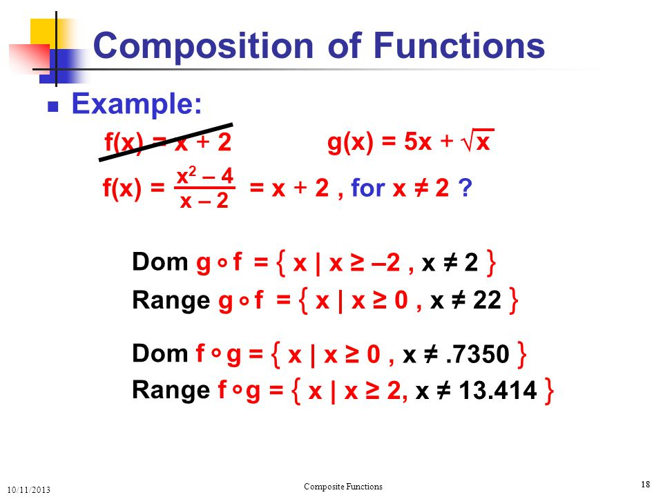 10/11/2013 Composite Functions 19 Domain f Example: Composite Diagram Composition of Functions g(x) = 5x + x  = g(x + 2) = 5(x + 2) + x + 2  Range f ● ● ● x f(x) g(f(x)) f g Domain g Range g –5 –3 4 22 f(x) = x 2 – 4 x – 2 = x + 2, for x ≠ 2, f(x) ≠ 4 f (g f)(x) = g(f(x)) ° g f ° Dom g f = { x  x ≥ –2, x ≠ 2 } ° Range g f = { x  x ≥ 0, x ≠ 22 } °
