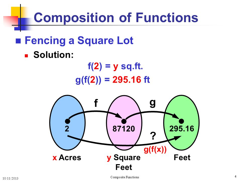 10/11/2013 Composite Functions 5 Functions of Functions If y = f(x) and y is in the domain of g, then g(y) = g(f(x)) is called a composite function of x g is a function of a function 5 Composition of Functions