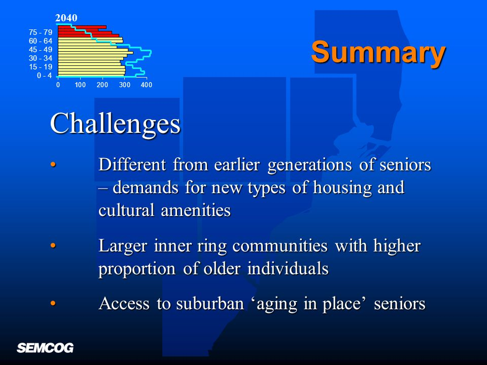 Summary Challenges Different from earlier generations of seniors – demands for new types of housing and cultural amenitiesDifferent from earlier generations of seniors – demands for new types of housing and cultural amenities Larger inner ring communities with higher proportion of older individualsLarger inner ring communities with higher proportion of older individuals Access to suburban 'aging in place' seniorsAccess to suburban 'aging in place' seniors 2040