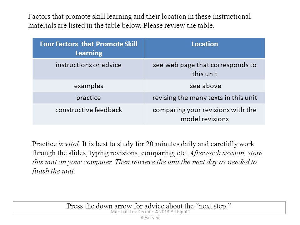 Four Factors that Promote Skill Learning Location instructions or advicesee web page that corresponds to this unit examples see above practicerevising the many texts in this unit constructive feedbackcomparing your revisions with the model revisions Practice is vital.