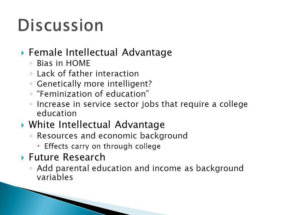  Female Intellectual Advantage ◦ Bias in HOME ◦ Lack of father interaction ◦ Genetically more intelligent.