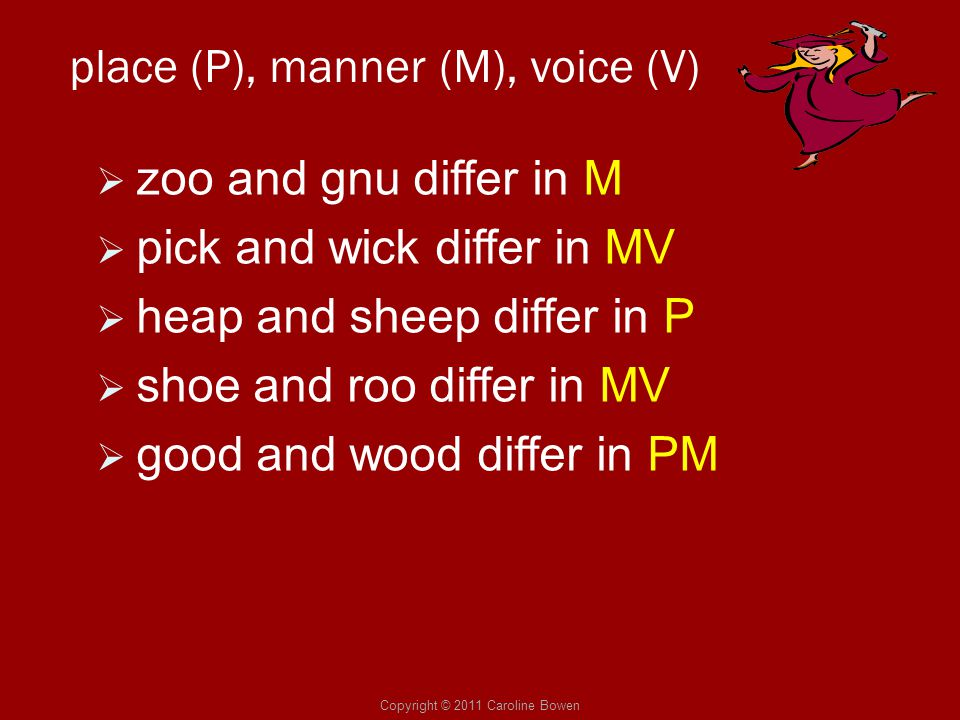 Copyright © 2011 Caroline Bowen place (P), manner (M), voice (V)  zoo and gnu differ in M  pick and wick differ in MV  heap and sheep differ in P 