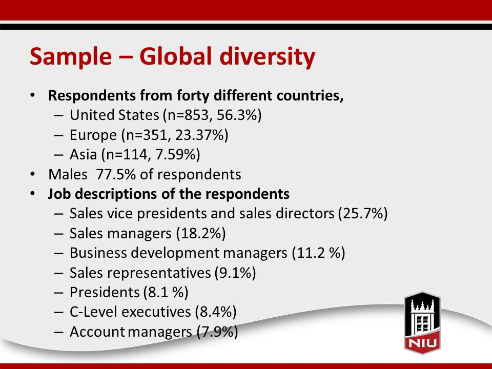 Sample – Global diversity Respondents from forty different countries, – United States (n=853, 56.3%) – Europe (n=351, 23.37%) – Asia (n=114, 7.59%) Males 77.5% of respondents Job descriptions of the respondents – Sales vice presidents and sales directors (25.7%) – Sales managers (18.2%) – Business development managers (11.2 %) – Sales representatives (9.1%) – Presidents (8.1 %) – C-Level executives (8.4%) – Account managers (7.9%)