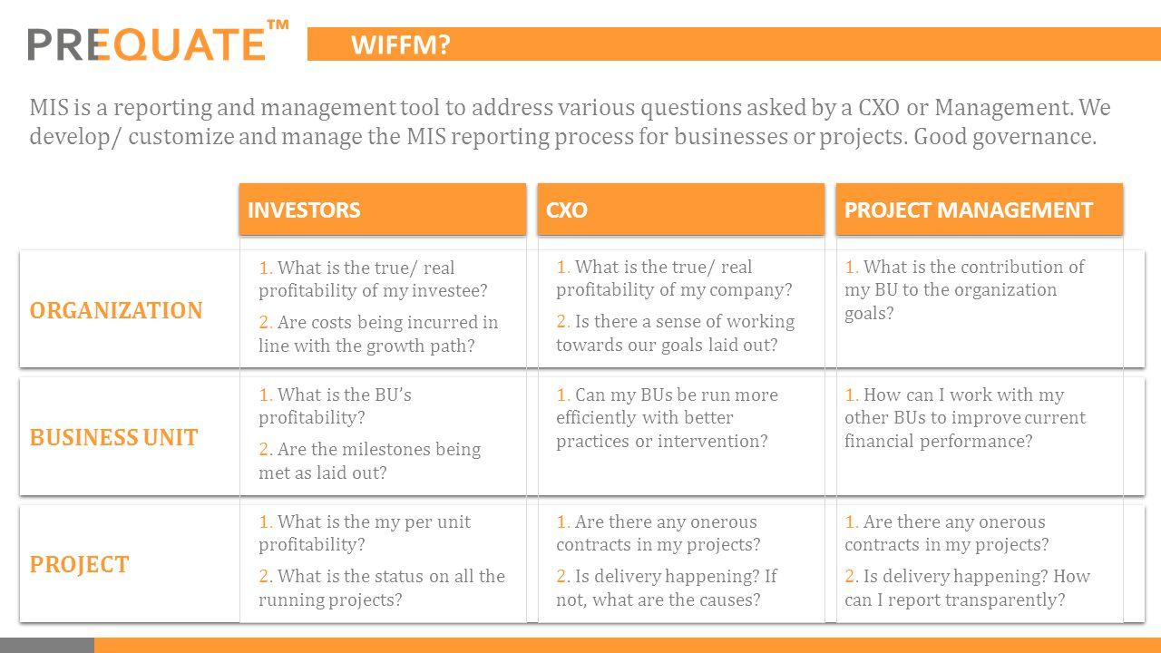 ™ WIFFM.