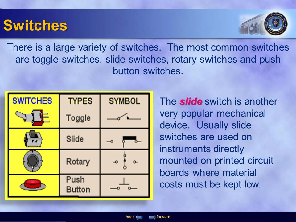 There is a large variety of switches.