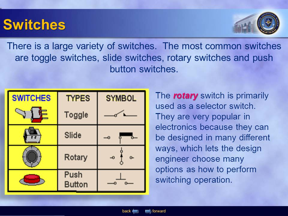 There is a large variety of switches. The most common switches are toggle switches, slide switches, rotary switches and push button switches. rotary T
