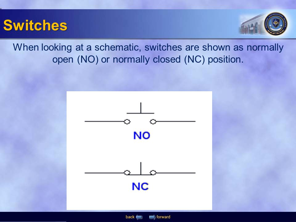 When looking at a schematic, switches are shown as normally open (NO) or normally closed (NC) position. Switches