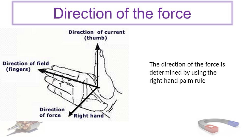 Direction of the force The direction of the force is determined by using the right hand palm rule