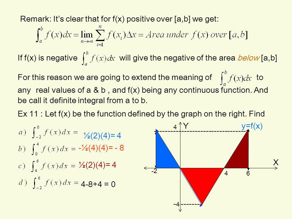Remark: It's clear that for f(x) positive over [a,b] we get: If f(x) is negative will give the negative of the area below [a,b] For this reason we are