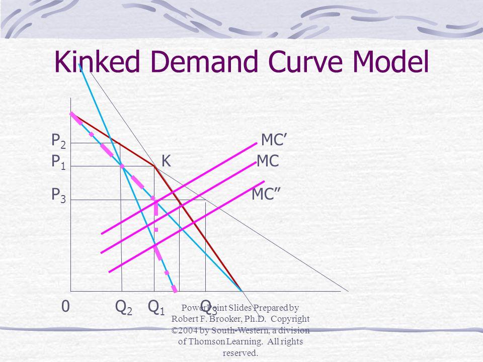 Kinked Demand Curve Model PowerPoint Slides Prepared by Robert F.
