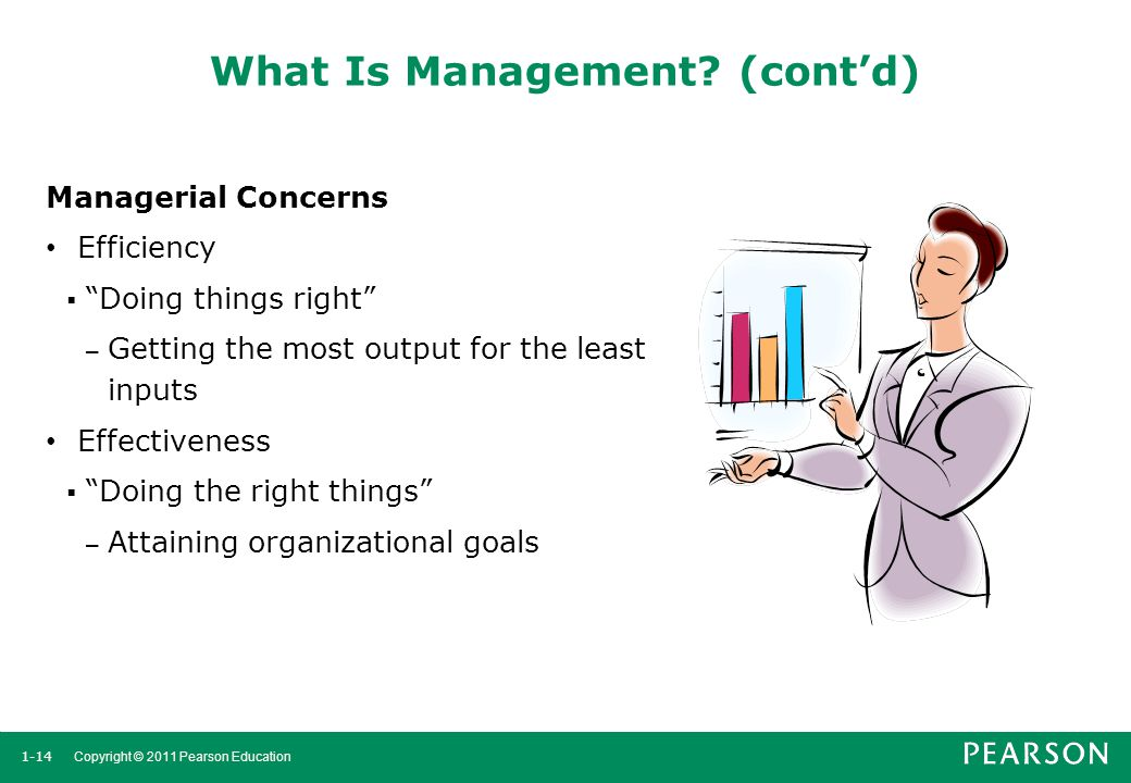 """1-14 Copyright © 2011 Pearson Education What Is Management? (cont'd) Managerial Concerns Efficiency  """"Doing things right"""" – Getting the most output f"""