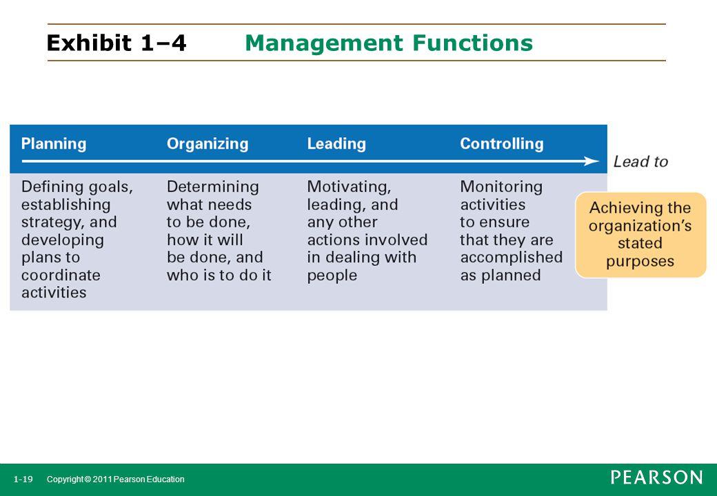 1-19 Copyright © 2011 Pearson Education Exhibit 1–4 Management Functions