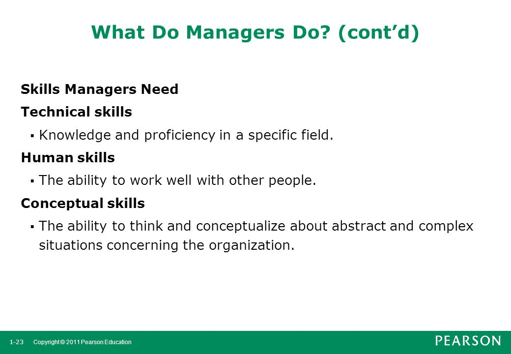 1-23 Copyright © 2011 Pearson Education What Do Managers Do? (cont'd) Skills Managers Need Technical skills  Knowledge and proficiency in a specific