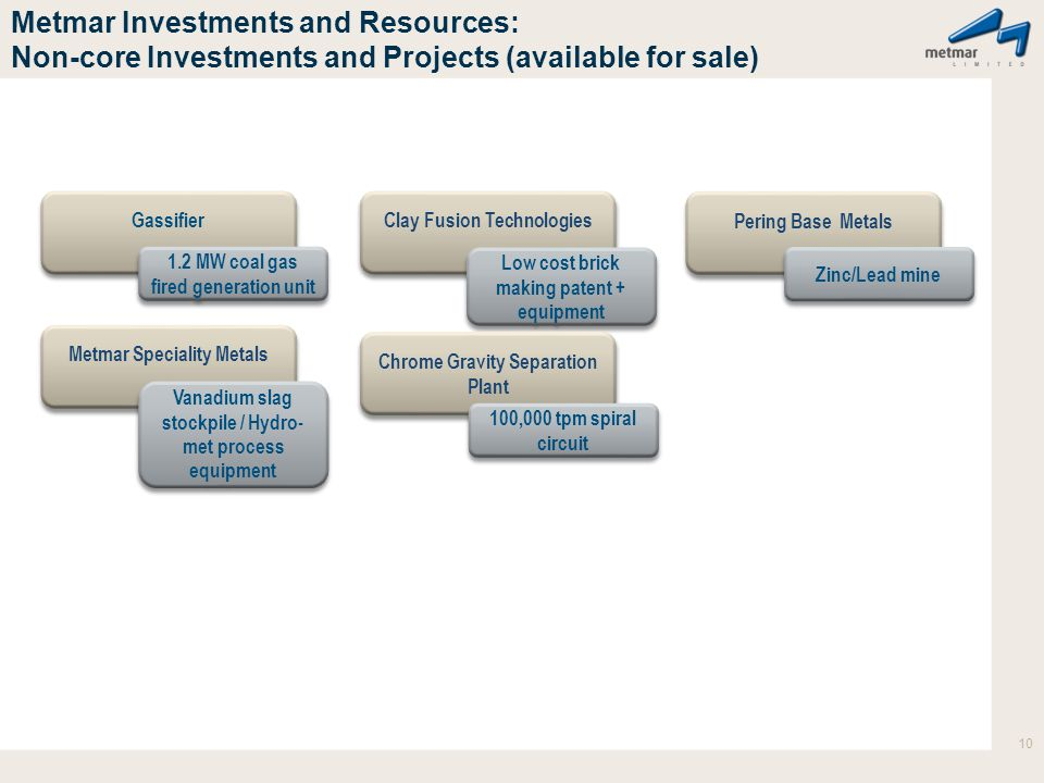 Metmar Investments and Resources: Non-core Investments and Projects (available for sale) Clay Fusion Technologies Low cost brick making patent + equipment Pering Base Metals Zinc/Lead mine Chrome Gravity Separation Plant 100,000 tpm spiral circuit Gassifier 1.2 MW coal gas fired generation unit 10 Metmar Speciality Metals Vanadium slag stockpile / Hydro- met process equipment