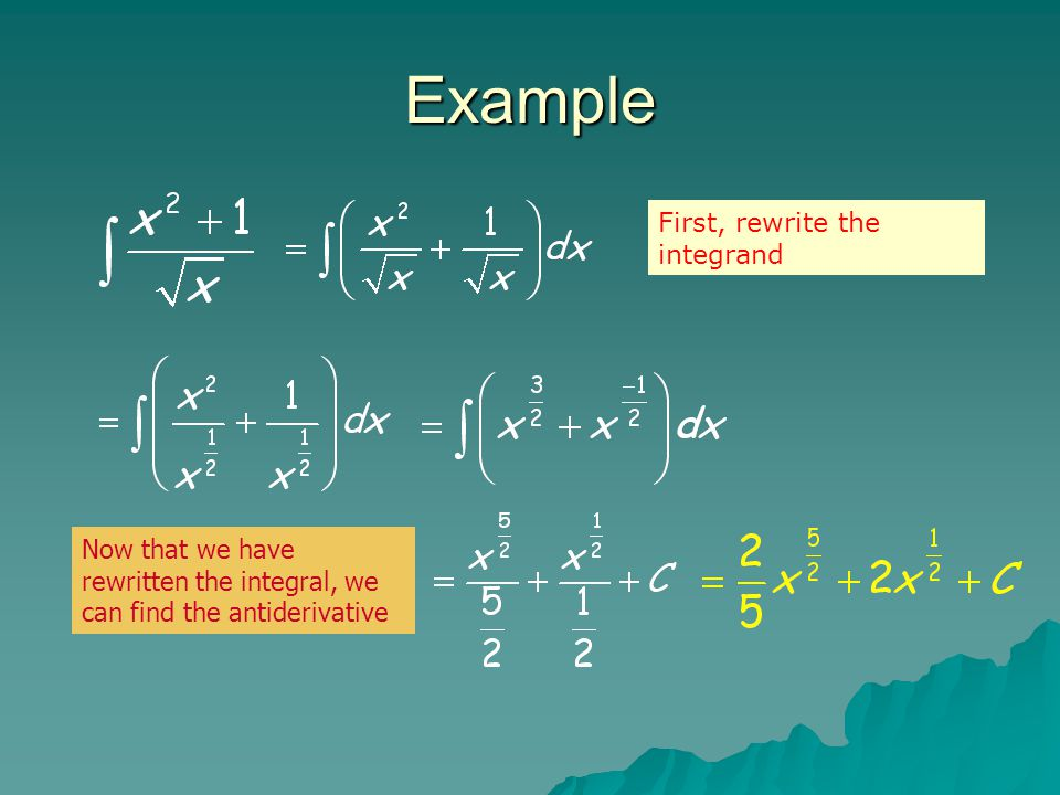 Example Now that we have rewritten the integral, we can find the antiderivative First, rewrite the integrand