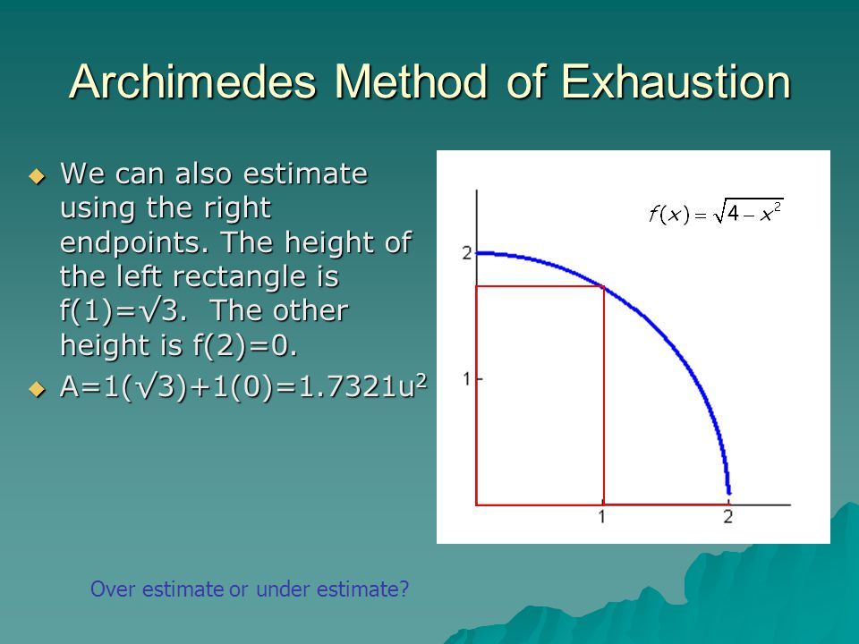 Archimedes Method of Exhaustion WWWWe can also estimate using the right endpoints. The height of the left rectangle is f(1)=√3. The other height i
