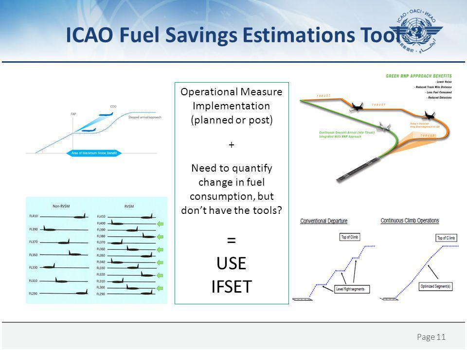 Page 11 ICAO Fuel Savings Estimations Tool Operational Measure Implementation (planned or post) + Need to quantify change in fuel consumption, but don't have the tools.
