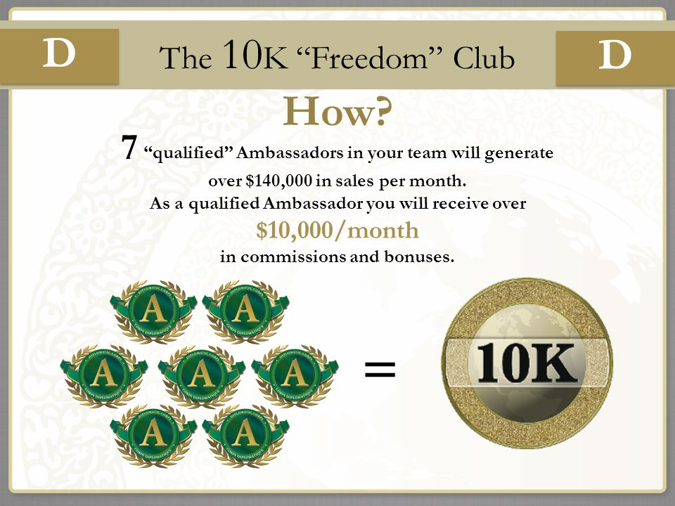 """How? 7 """"qualified"""" Ambassadors in your team will generate over $140,000 in sales per month. As a qualified Ambassador you will receive over $10,000/mo"""