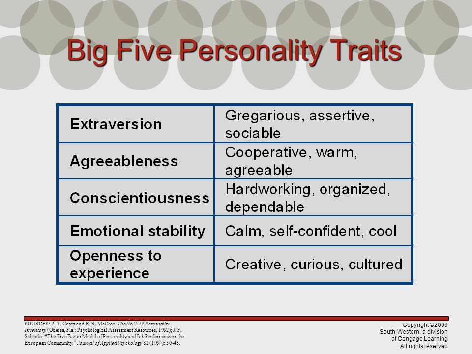Copyright ©2009 South-Western, a division of Cengage Learning All rights reserved Big Five Personality Traits SOURCES: P.
