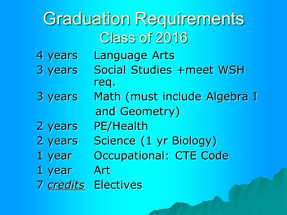 Graduation Requirements Class of 2016 4 years Language Arts 3 years Social Studies +meet WSH req.