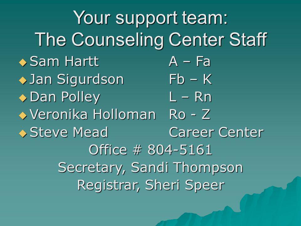 Your support team: The Counseling Center Staff  Sam HarttA – Fa  Jan SigurdsonFb – K  Dan PolleyL – Rn  Veronika HollomanRo - Z  Steve Mead Career Center Office # 804-5161 Secretary, Sandi Thompson Registrar, Sheri Speer