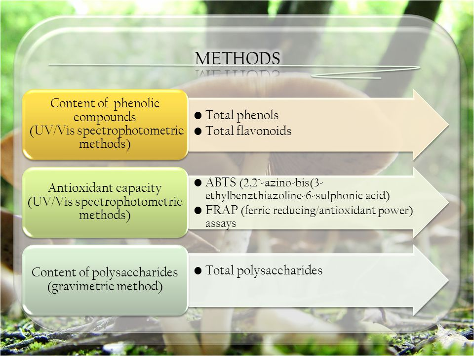 Total phenols Total flavonoids Content of phenolic compounds (UV/Vis spectrophotometric methods) ABTS (2,2`-azino-bis(3- ethylbenzthiazoline-6-sulphonic acid) FRAP (ferric reducing/antioxidant power) assays Antioxidant capacity (UV/Vis spectrophotometric methods) Total polysaccharides Content of polysaccharides (gravimetric method)