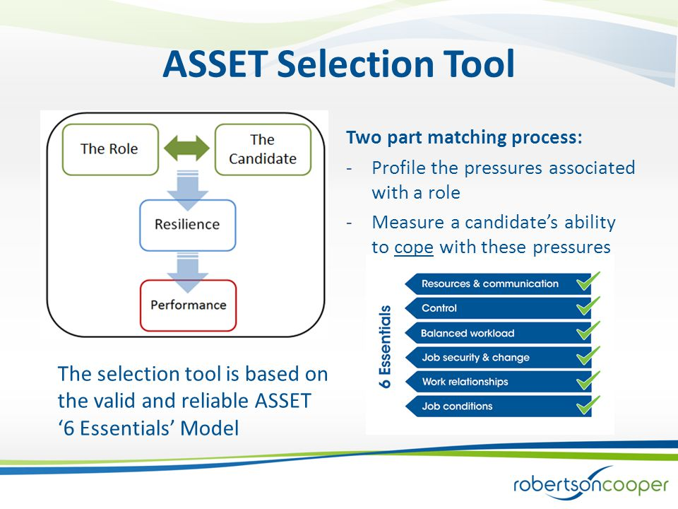 ASSET Selection Tool Two part matching process: -Profile the pressures associated with a role -Measure a candidate's ability to cope with these pressures The selection tool is based on the valid and reliable ASSET '6 Essentials' Model