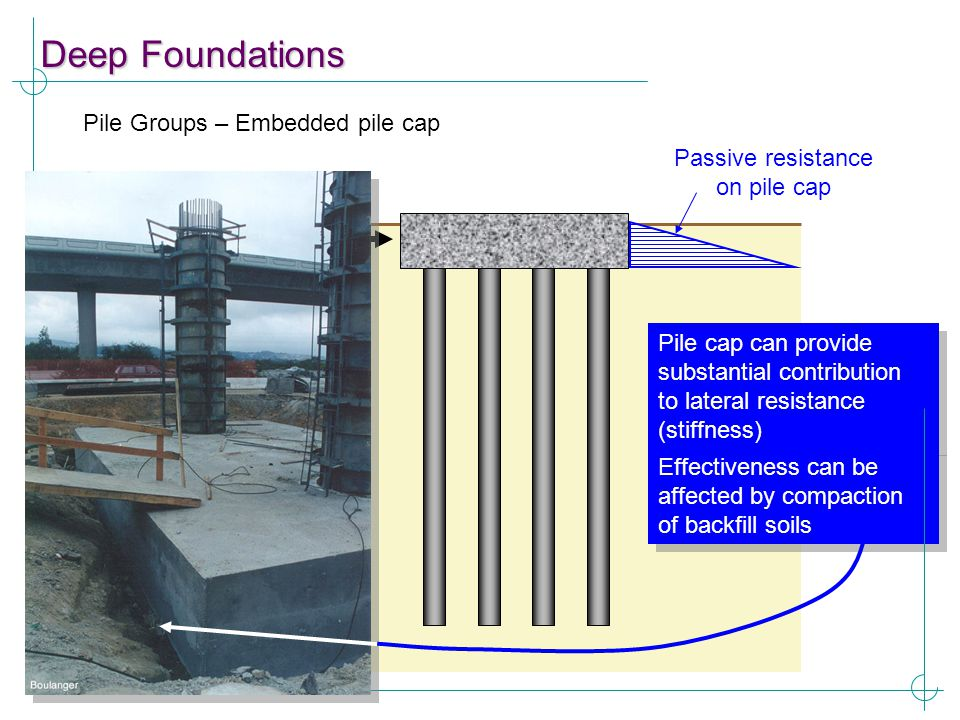 Deep Foundations Pile Groups – Embedded pile cap Passive resistance on pile cap Pile cap can provide substantial contribution to lateral resistance (s