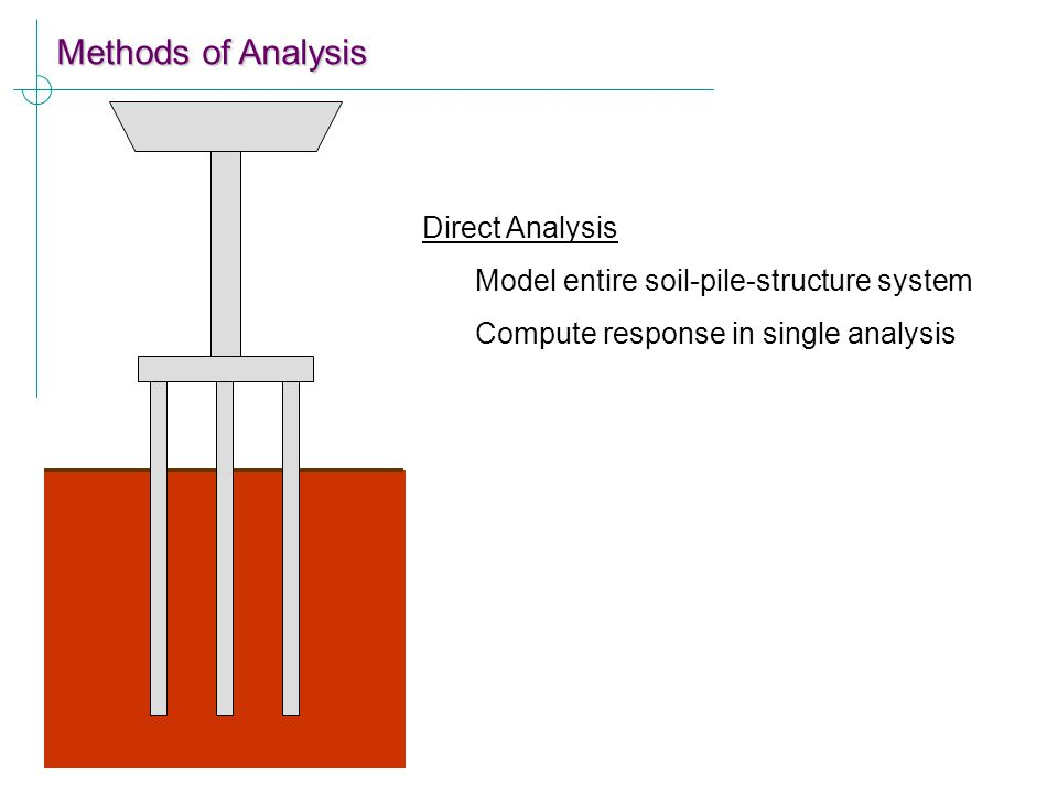 Methods of Analysis Direct Analysis Model entire soil-pile-structure system Compute response in single analysis